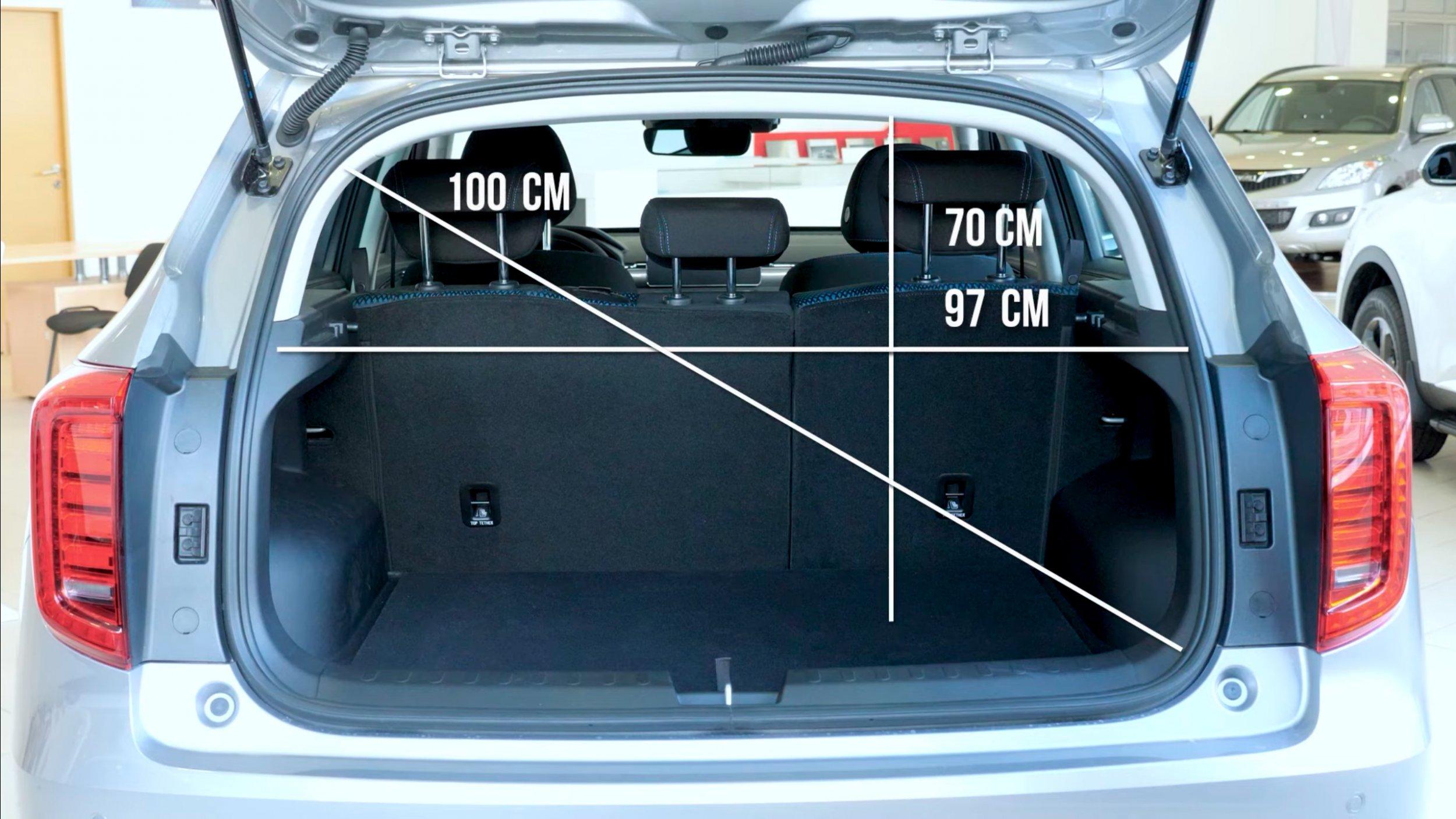 Размеры багажника Haval Jolion 1.jpg