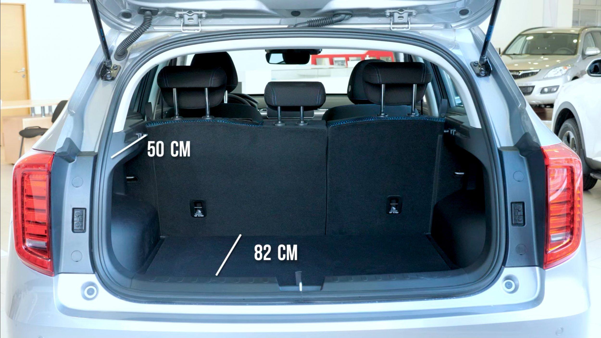 Размеры багажника Haval Jolion 2.jpg
